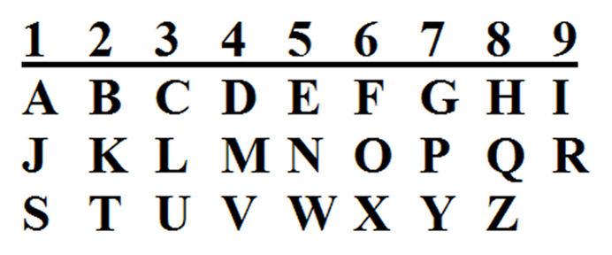 numerology 334
