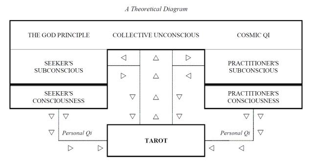 theoreticaldiagram