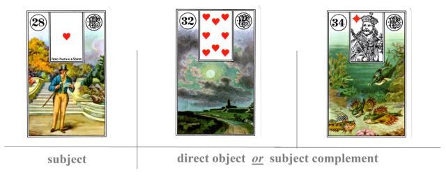 3-card-spread
