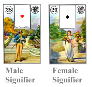 lenormand-signifiers