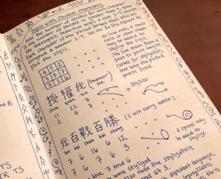 chinese_sigil_crafting
