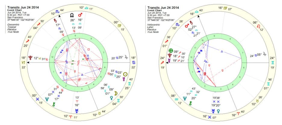 geocentric-tropical-and-heliocentric-sidereal
