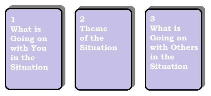 Stolze's 3-Card Mandala Spread