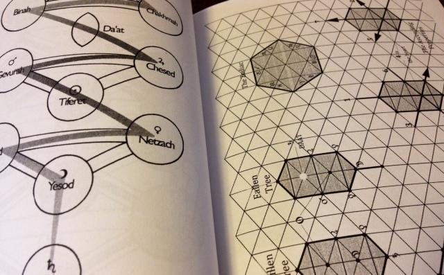 THL Book - Graphics