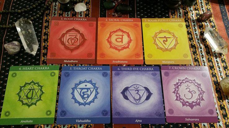 Mudras 07 Seven Chakras