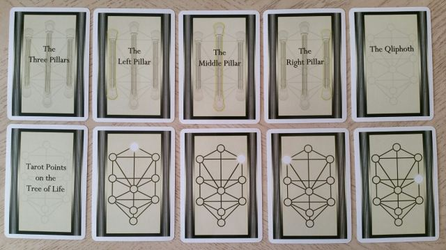 Tree of Life Kabbalah Learning Cards 07 Cards Front