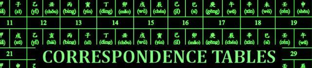 TaoofCraft_banner_CorrespondenceTables