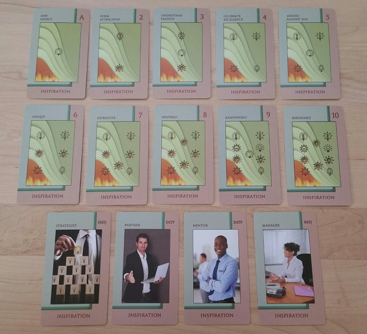 Corporate Tarot 07 Inspiration