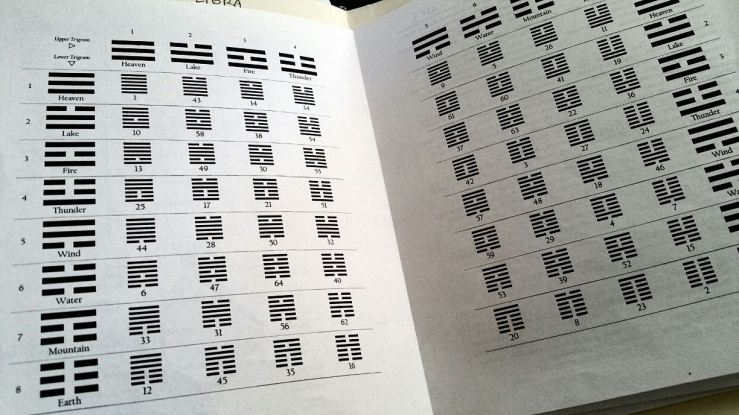 I Ching Hexagram Graph in my Journal