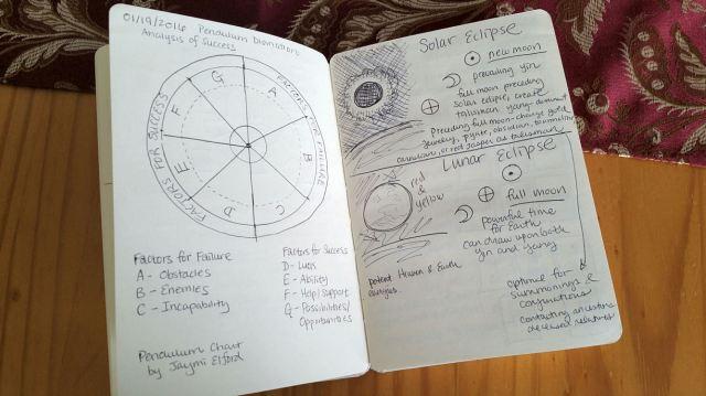 Journaling 08 Data Dump Book