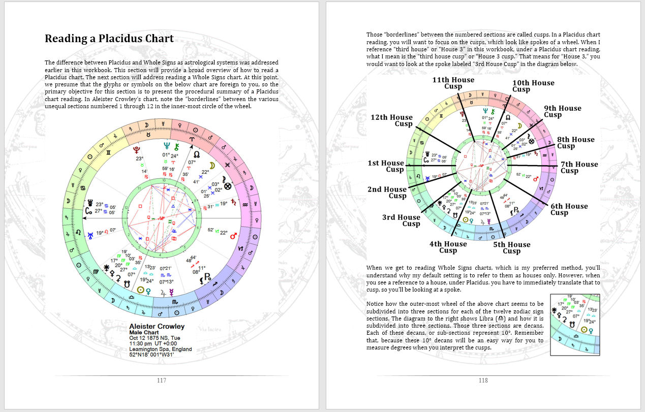 Home - The Wisdom of Astrology